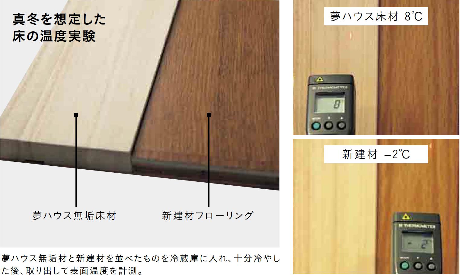 無垢の床材と集成材の表面温度を比較
